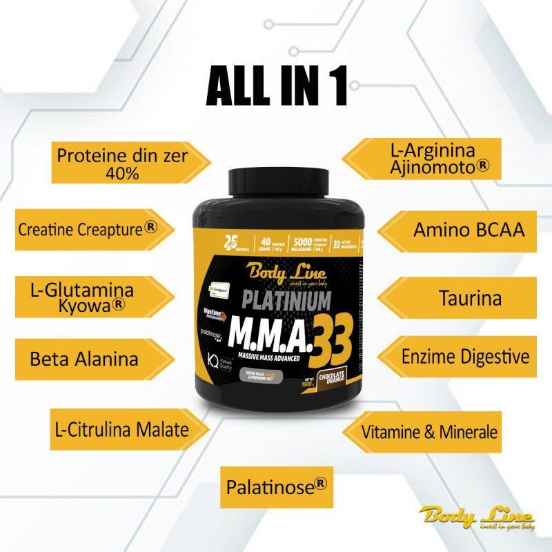 M.M.A 33 masa musculara