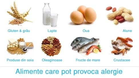 alimente ce pot produce alergie sau intoleranța alimentară