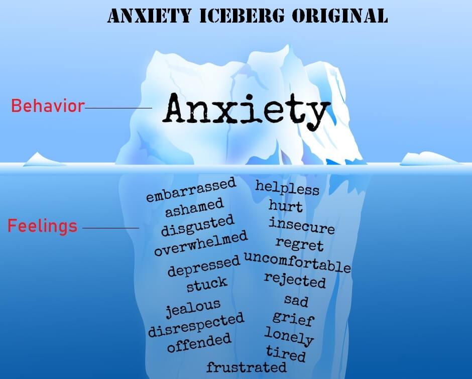 simptome anxietate
