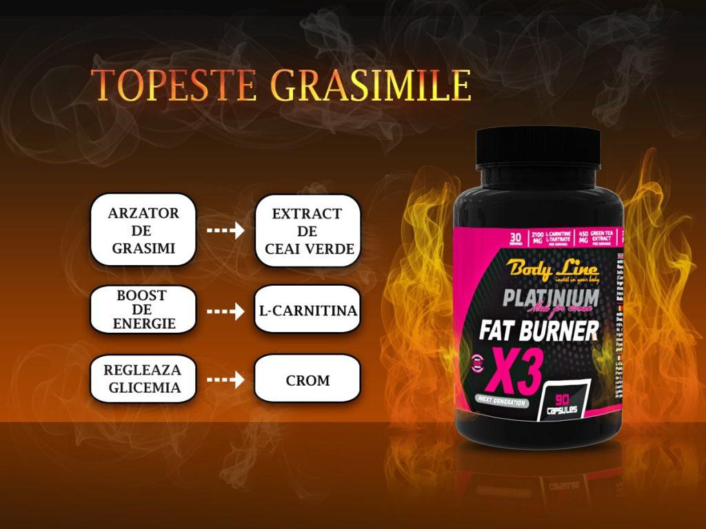 FAT BURNER x3 capsula de slabit