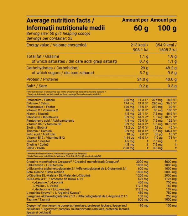 Valori nutritionale MMA 33